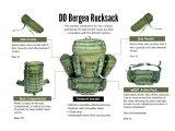 Στρατιωτικό Χακί Σακίδιο πλάτης 55 λίτρα DD Bergen Rucksack